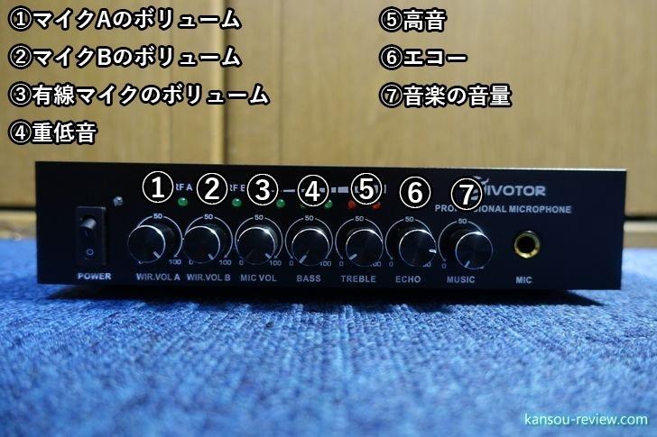 DC3A2BB5